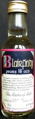 Blairfindy